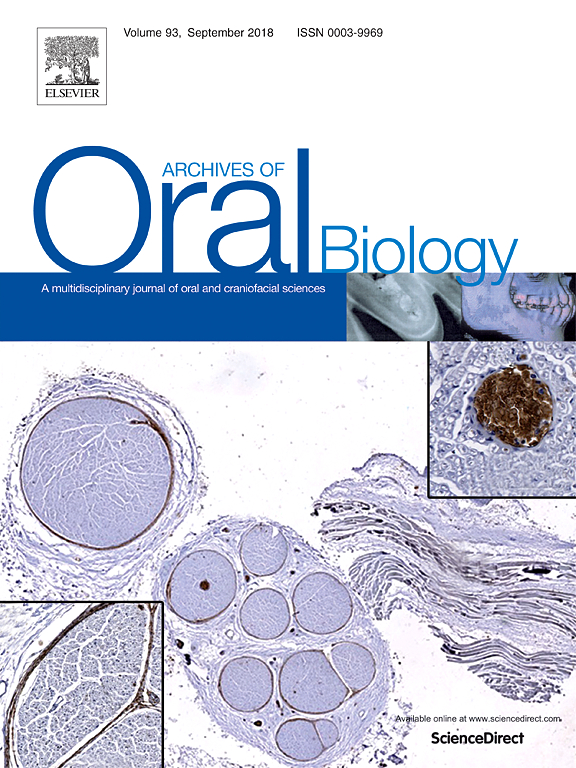 oral biol